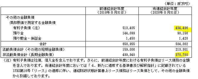 f:id:umimizukonoha:20210222031355p:plain