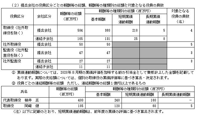 f:id:umimizukonoha:20210222033806p:plain