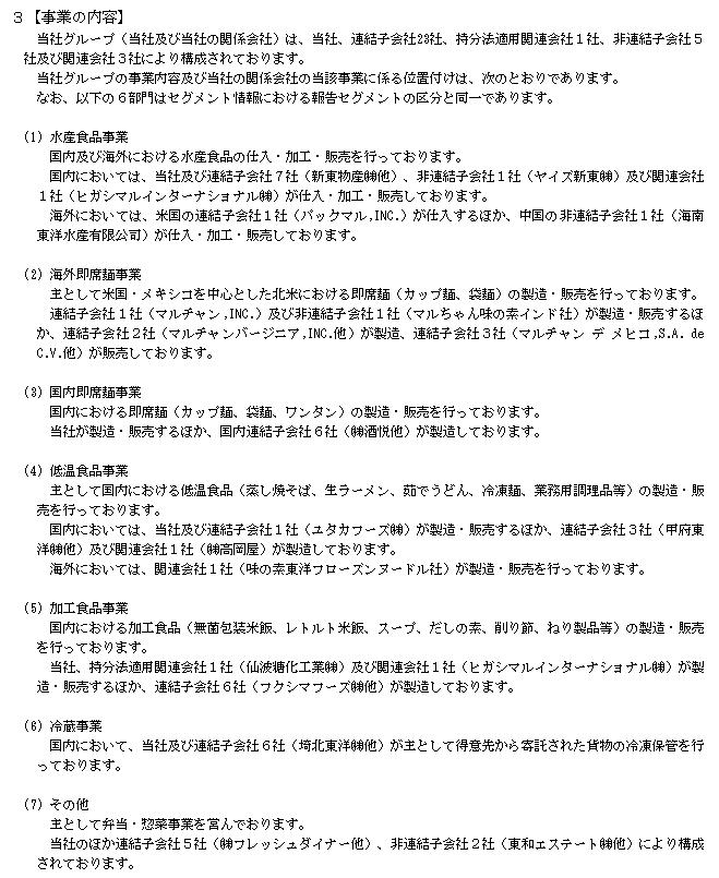 f:id:umimizukonoha:20210222112024p:plain
