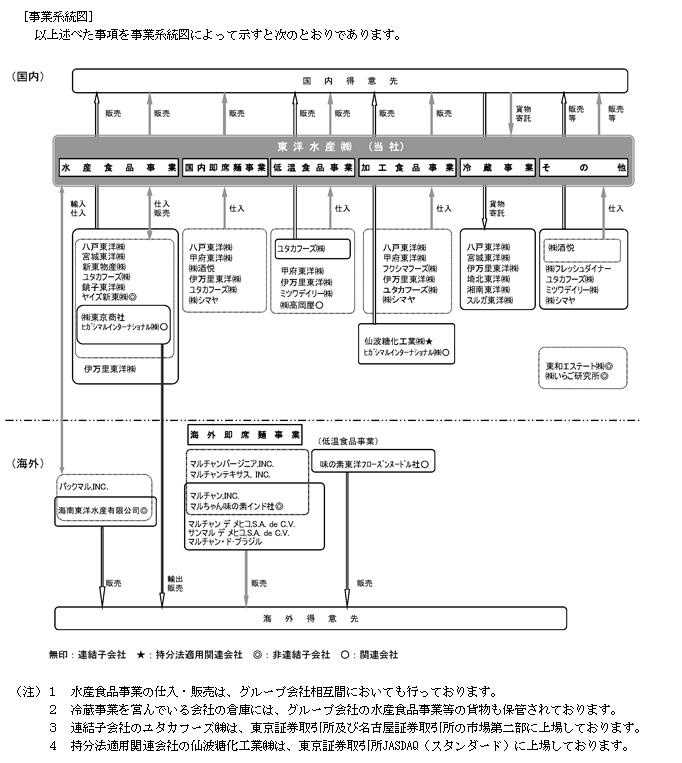 f:id:umimizukonoha:20210222112057p:plain