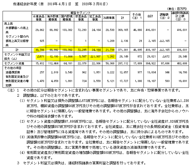 f:id:umimizukonoha:20210222125301p:plain