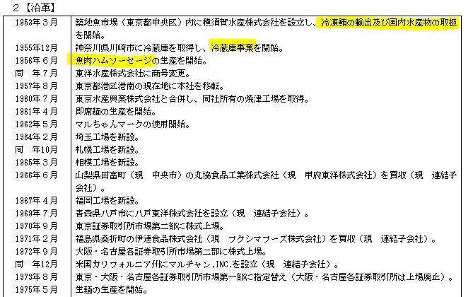 f:id:umimizukonoha:20210222131115p:plain