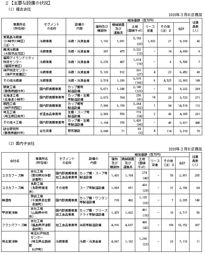 f:id:umimizukonoha:20210222132308p:plain
