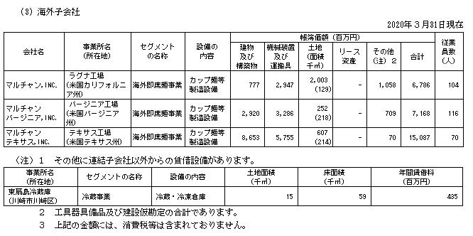 f:id:umimizukonoha:20210222132350p:plain