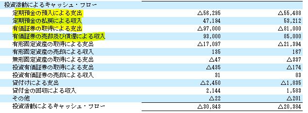f:id:umimizukonoha:20210227071529p:plain