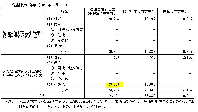 f:id:umimizukonoha:20210228102742p:plain
