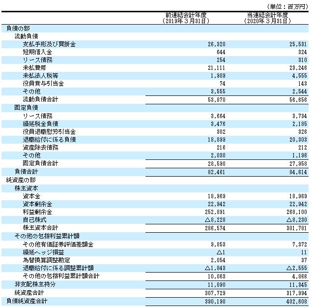 f:id:umimizukonoha:20210228105907p:plain