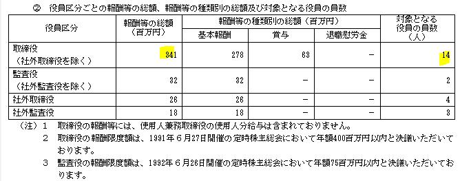f:id:umimizukonoha:20210228112838p:plain