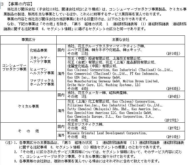 f:id:umimizukonoha:20210228211501p:plain