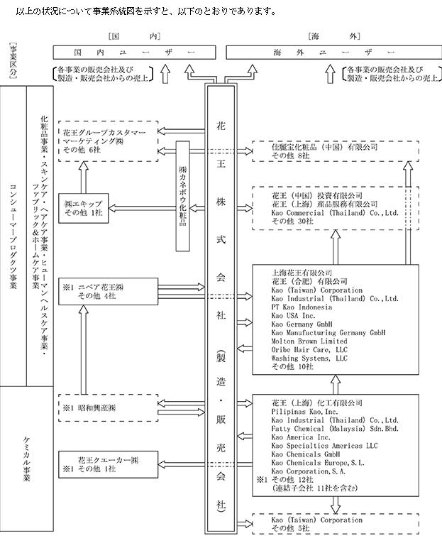 f:id:umimizukonoha:20210228211535p:plain