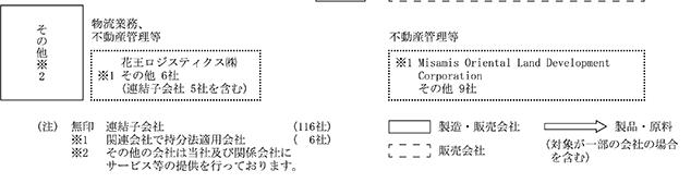 f:id:umimizukonoha:20210228211607p:plain