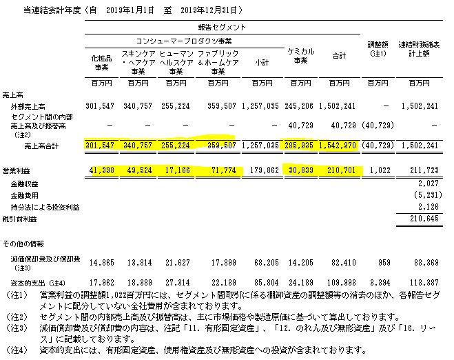 f:id:umimizukonoha:20210228224242p:plain