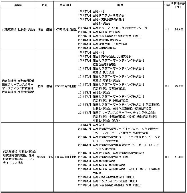 f:id:umimizukonoha:20210301002644p:plain