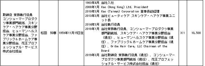 f:id:umimizukonoha:20210301002729p:plain