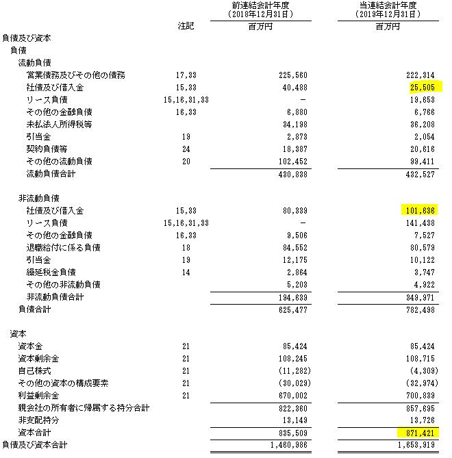 f:id:umimizukonoha:20210301015721p:plain