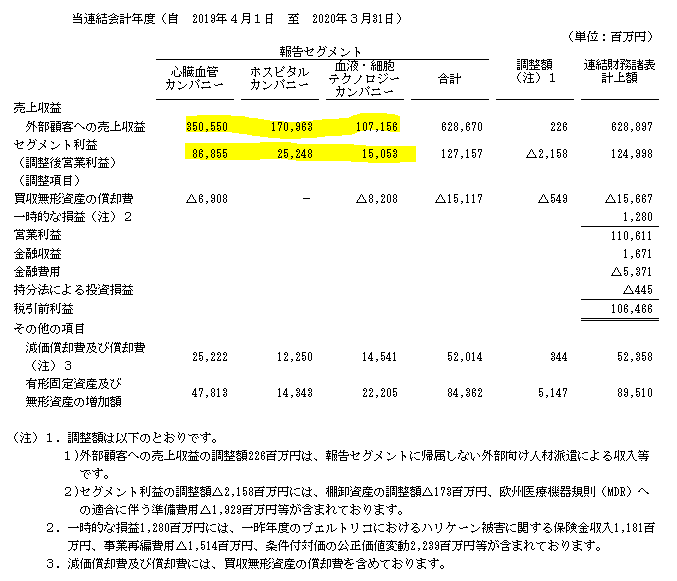 f:id:umimizukonoha:20210303225023p:plain