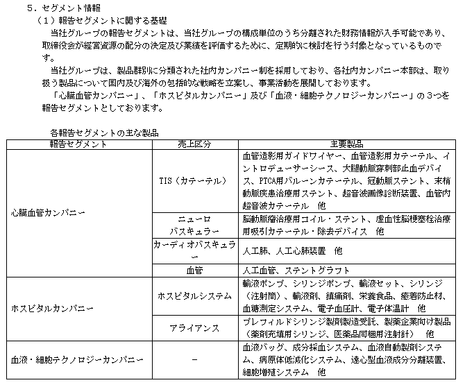 f:id:umimizukonoha:20210303225712p:plain