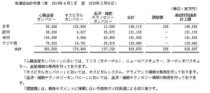 f:id:umimizukonoha:20210304205730p:plain