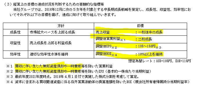 f:id:umimizukonoha:20210304213013p:plain