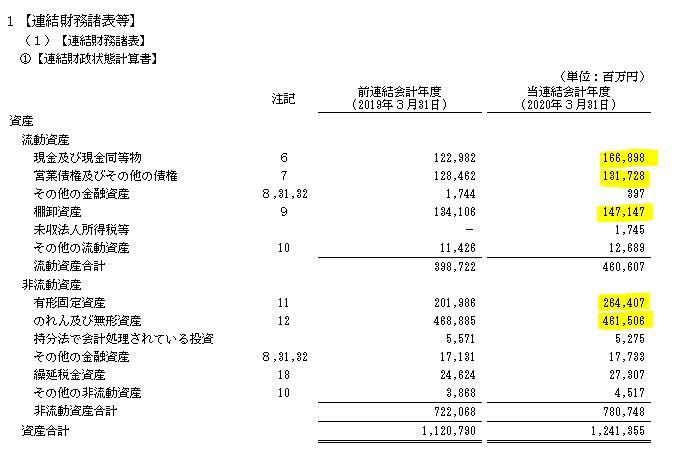 f:id:umimizukonoha:20210304215757p:plain