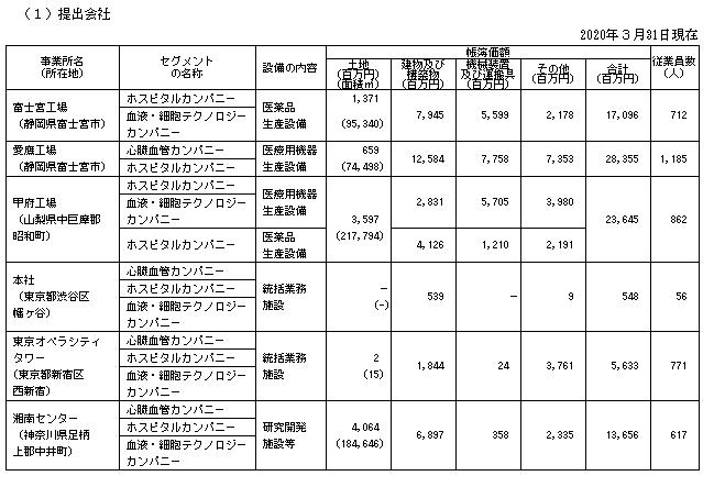f:id:umimizukonoha:20210304220934p:plain