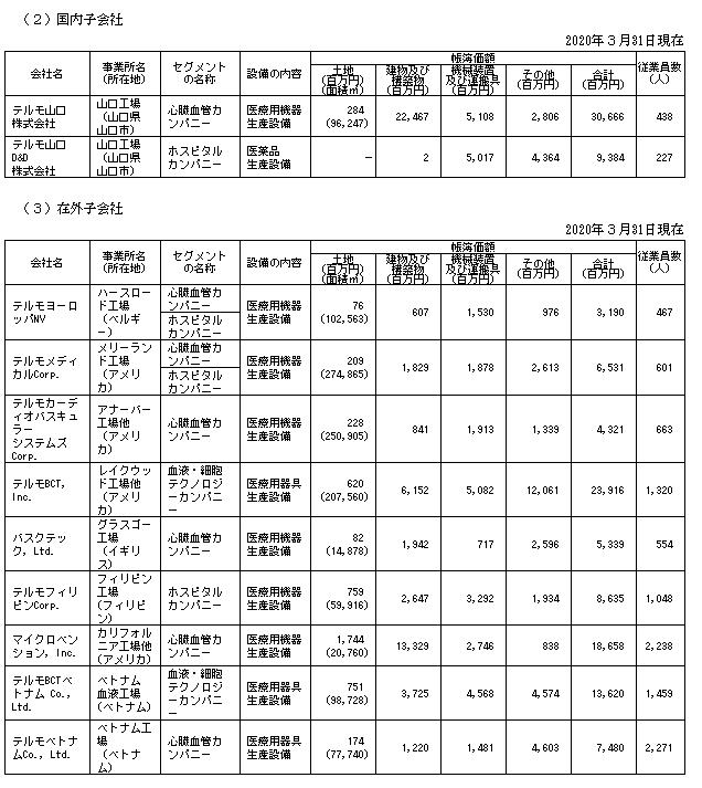 f:id:umimizukonoha:20210304221005p:plain