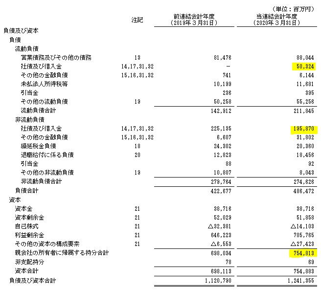 f:id:umimizukonoha:20210305001343p:plain