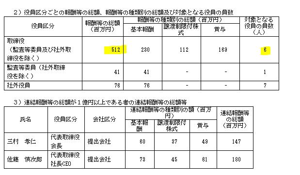 f:id:umimizukonoha:20210305003149p:plain