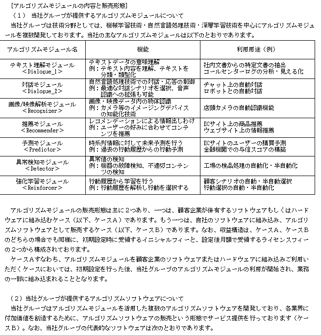 f:id:umimizukonoha:20210306065618p:plain