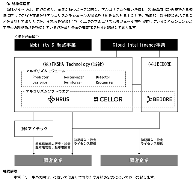 f:id:umimizukonoha:20210306070114p:plain
