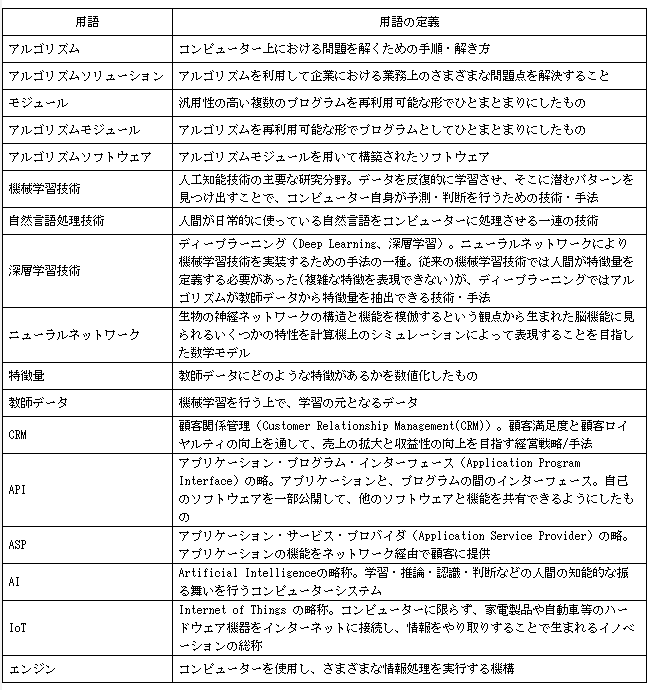 f:id:umimizukonoha:20210306070231p:plain