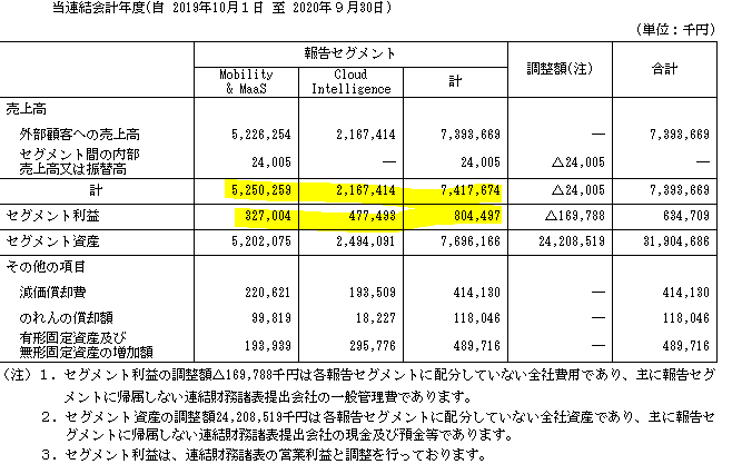 f:id:umimizukonoha:20210306074024p:plain