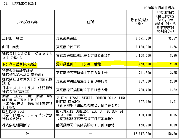 f:id:umimizukonoha:20210306082415p:plain