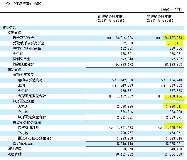 f:id:umimizukonoha:20210306225146p:plain