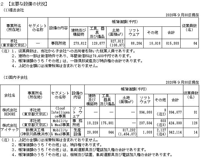 f:id:umimizukonoha:20210306225733p:plain