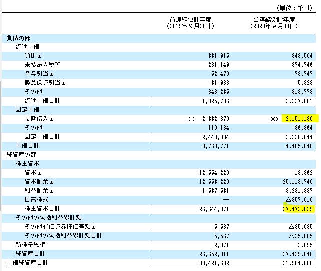 f:id:umimizukonoha:20210306233552p:plain