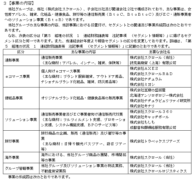 f:id:umimizukonoha:20210307222201p:plain