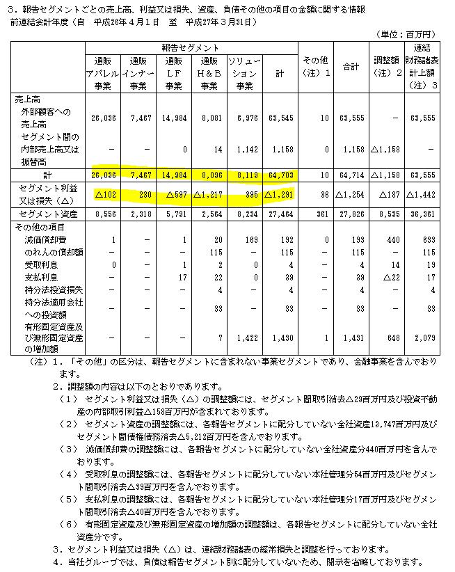 f:id:umimizukonoha:20210309001102p:plain