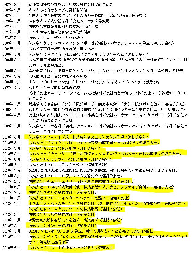 f:id:umimizukonoha:20210309002719p:plain
