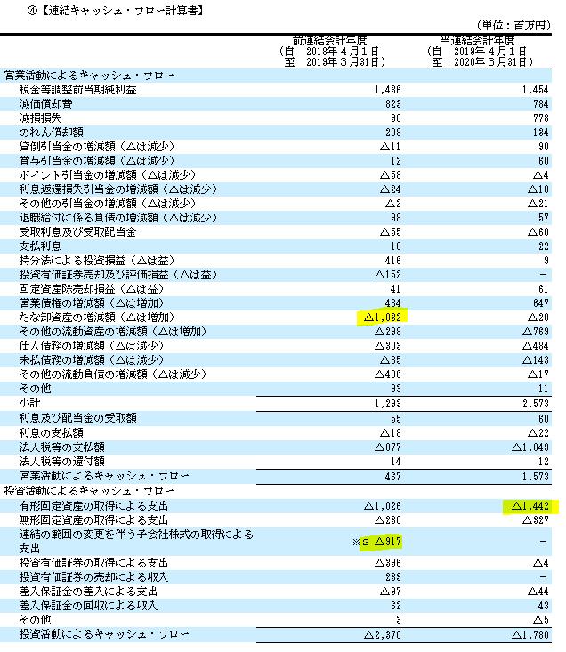 f:id:umimizukonoha:20210309010411p:plain