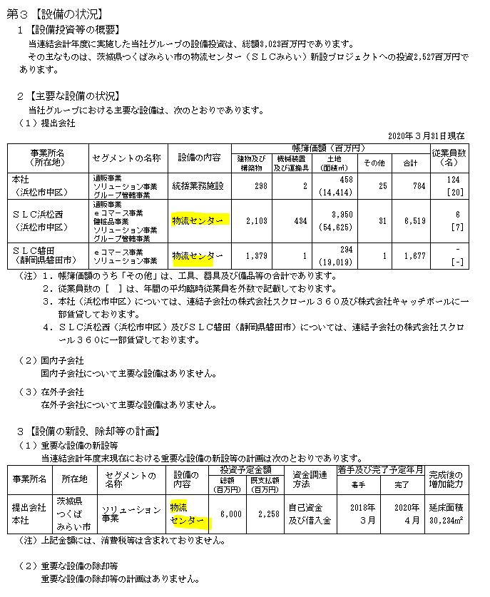 f:id:umimizukonoha:20210309013153p:plain