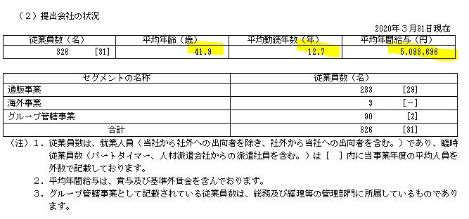 f:id:umimizukonoha:20210309020402p:plain