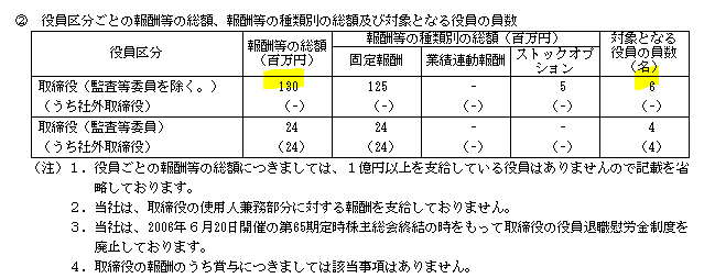 f:id:umimizukonoha:20210309021208p:plain