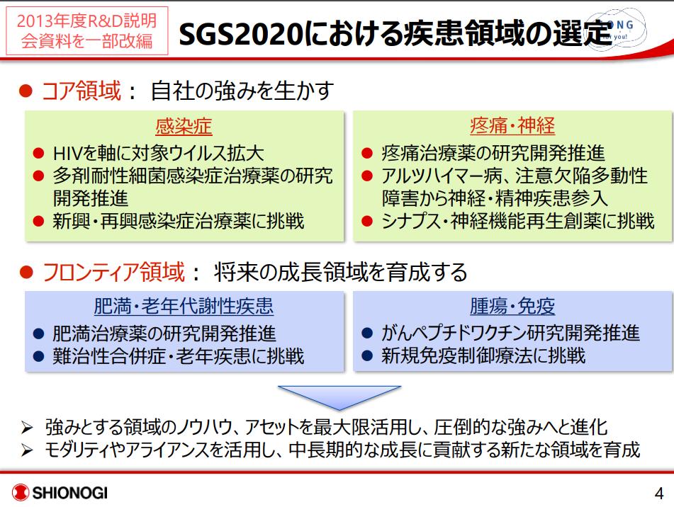 f:id:umimizukonoha:20210313021648p:plain