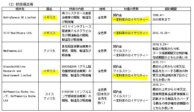 f:id:umimizukonoha:20210314170028p:plain