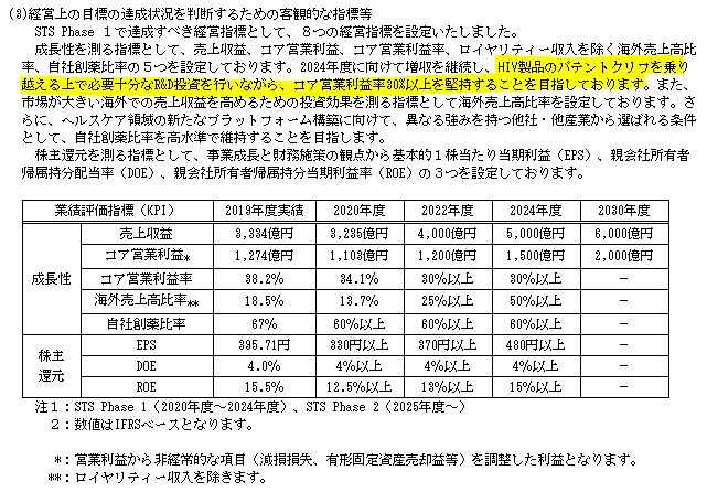 f:id:umimizukonoha:20210314230815p:plain