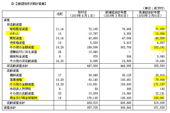 f:id:umimizukonoha:20210314233855p:plain
