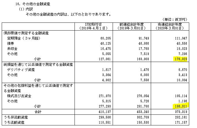 f:id:umimizukonoha:20210315005417p:plain