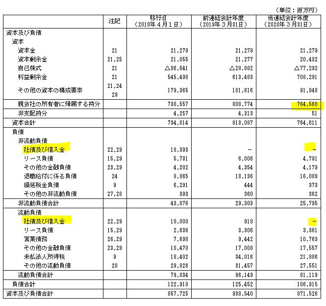 f:id:umimizukonoha:20210315010138p:plain