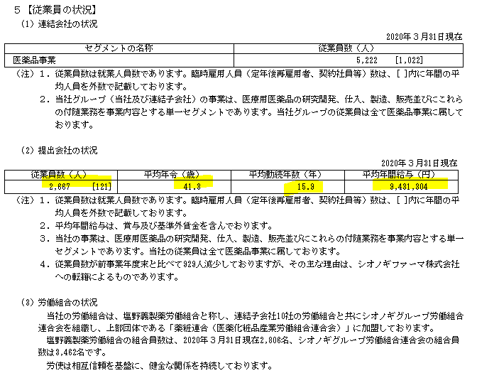 f:id:umimizukonoha:20210315010812p:plain